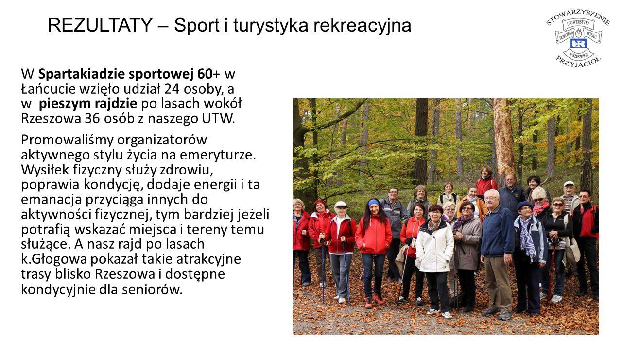 REZULTATY – Sport i turystyka rekreacyjna W Spartakiadzie sportowej 60+ w Łańcucie wzięło udział 24 osoby, a w pieszym rajdzie po lasach wokół Rzeszow