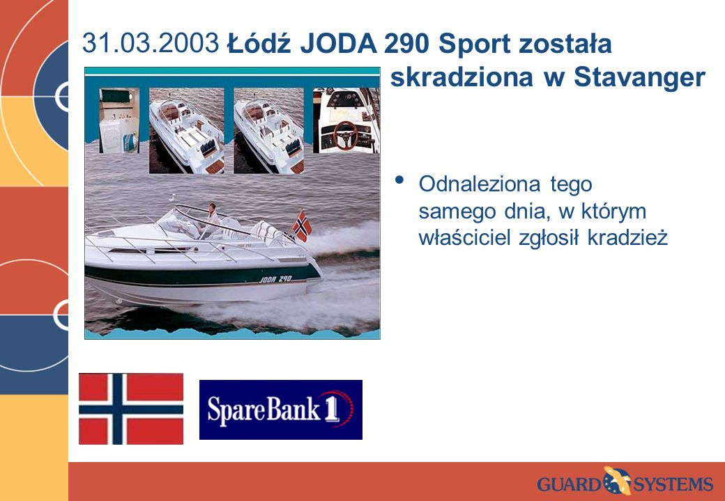 31.03.2003 Odnaleziona tego samego dnia, w którym właściciel zgłosił kradzież Łódź JODA 290 Sport została skradziona w Stavanger