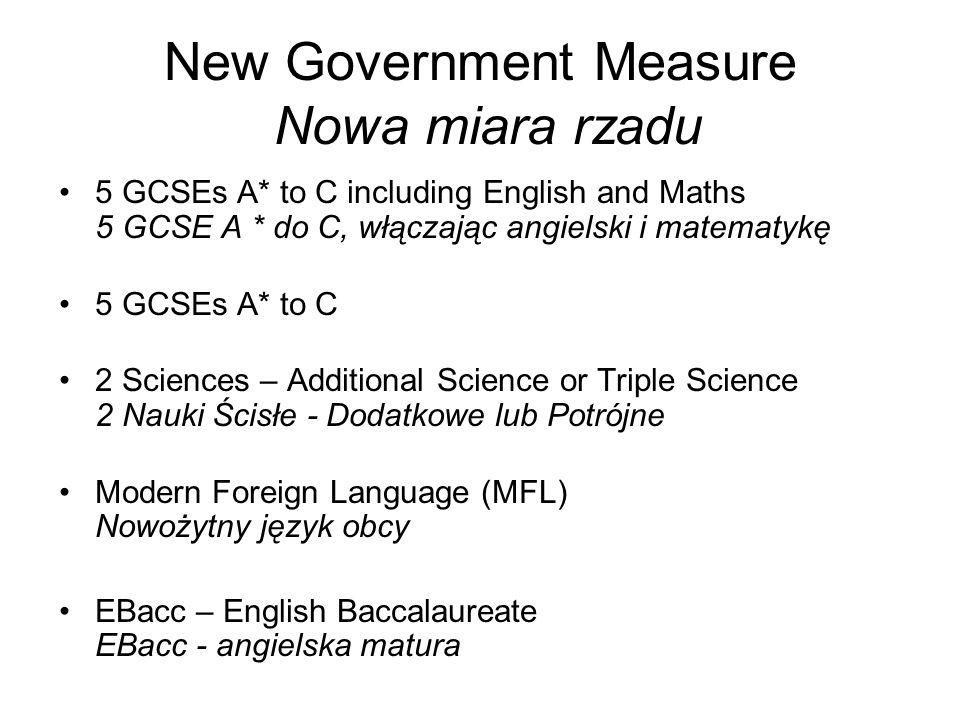 New Government Measure Nowa miara rzadu EBACC – English Baccalaureate Angielska Matura a new measure of achievement called the English Baccalaureate.