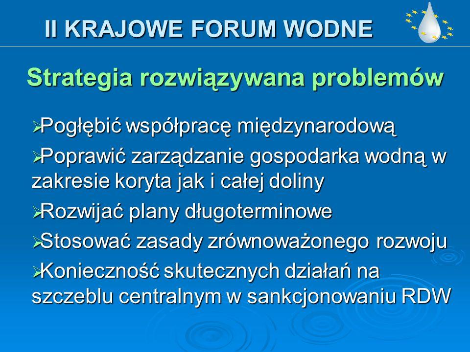II KRAJOWE FORUM WODNE Strategia rozwiązywana problemów Pogłębić współpracę międzynarodową Pogłębić współpracę międzynarodową Poprawić zarządzanie gospodarka wodną w zakresie koryta jak i całej doliny Poprawić zarządzanie gospodarka wodną w zakresie koryta jak i całej doliny Rozwijać plany długoterminowe Rozwijać plany długoterminowe Stosować zasady zrównoważonego rozwoju Stosować zasady zrównoważonego rozwoju Konieczność skutecznych działań na szczeblu centralnym w sankcjonowaniu RDW Konieczność skutecznych działań na szczeblu centralnym w sankcjonowaniu RDW
