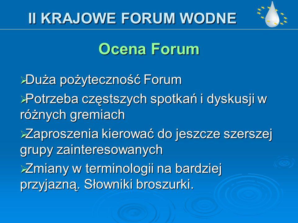 II KRAJOWE FORUM WODNE Ocena Forum Duża pożyteczność Forum Duża pożyteczność Forum Potrzeba częstszych spotkań i dyskusji w różnych gremiach Potrzeba częstszych spotkań i dyskusji w różnych gremiach Zaproszenia kierować do jeszcze szerszej grupy zainteresowanych Zaproszenia kierować do jeszcze szerszej grupy zainteresowanych Zmiany w terminologii na bardziej przyjazną.