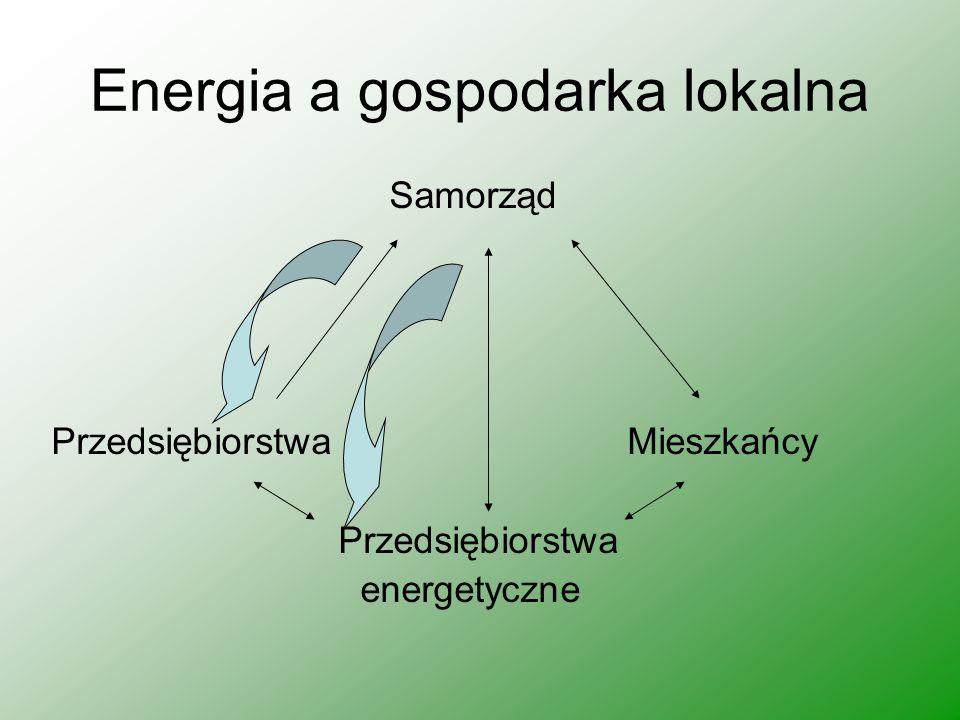 Energia a gospodarka lokalna Samorząd Przedsiębiorstwa Mieszkańcy Przedsiębiorstwa energetyczne