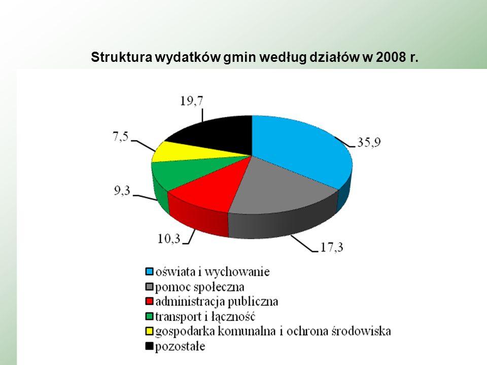 Cele strategiczne Miasta Chełma
