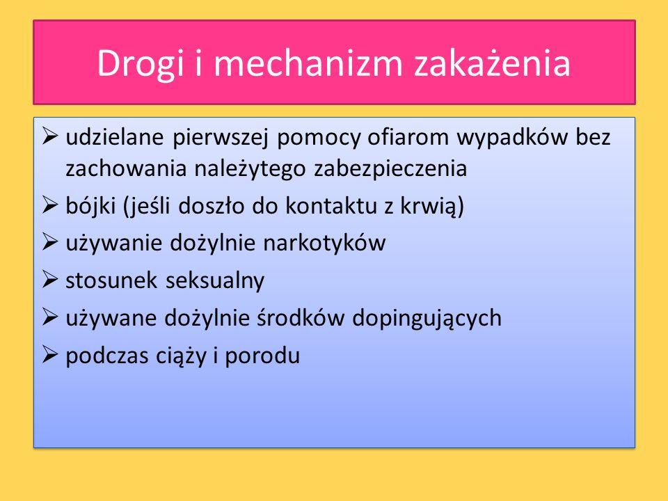 Drogi i mechanizm zakażenia operacje, zabiegi chirurgiczne, stomatologiczne nieprawidłowego pobierania krwi, dializ (zmiana rękawiczek) usuwanie znami