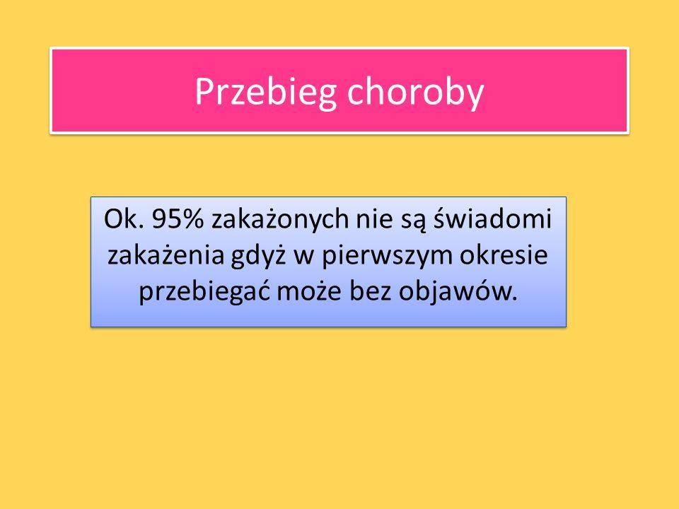 WIRUSOWE ZAPALENIE WĄTROBY TYPU C W Polsce zakażonych jest ok. 1,5 % populacji Źródłem zakażenia może być tylko człowiek W Polsce zakażonych jest ok.