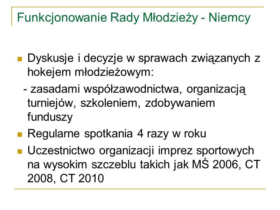 Funkcjonowanie Rady Młodzieży - Niemcy Dyskusje i decyzje w sprawach związanych z hokejem młodzieżowym: - zasadami współzawodnictwa, organizacją turniejów, szkoleniem, zdobywaniem funduszy Regularne spotkania 4 razy w roku Uczestnictwo organizacji imprez sportowych na wysokim szczeblu takich jak MŚ 2006, CT 2008, CT 2010