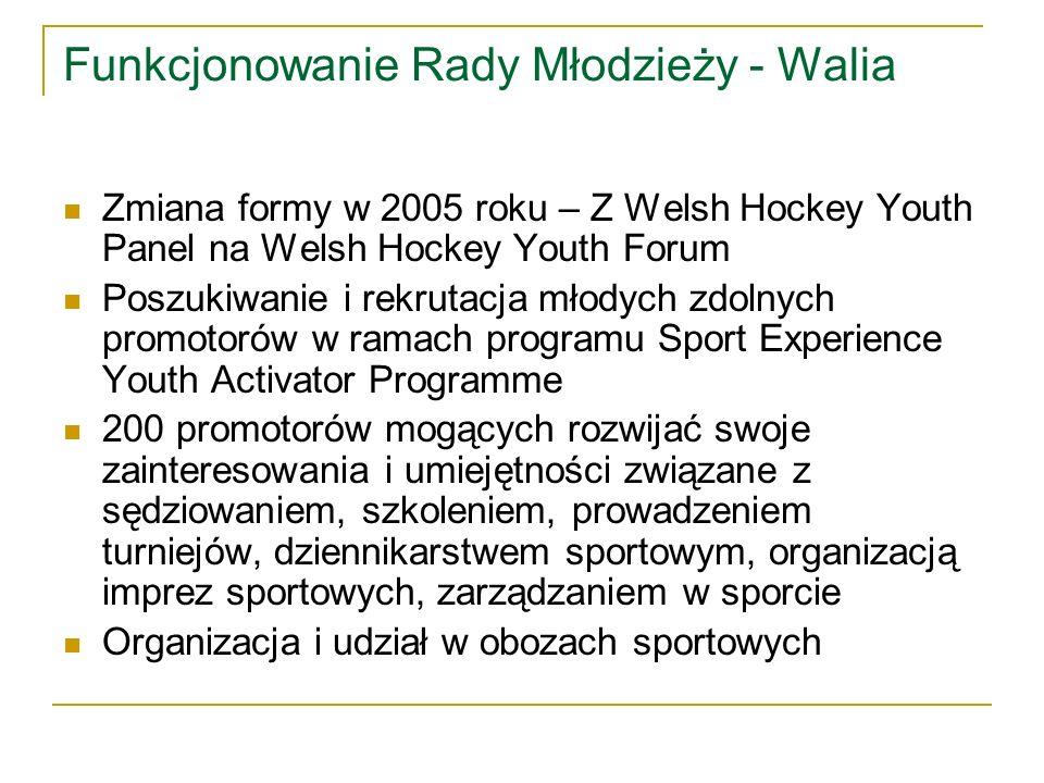 Funkcjonowanie Rady Młodzieży - Walia Zmiana formy w 2005 roku – Z Welsh Hockey Youth Panel na Welsh Hockey Youth Forum Poszukiwanie i rekrutacja młodych zdolnych promotorów w ramach programu Sport Experience Youth Activator Programme 200 promotorów mogących rozwijać swoje zainteresowania i umiejętności związane z sędziowaniem, szkoleniem, prowadzeniem turniejów, dziennikarstwem sportowym, organizacją imprez sportowych, zarządzaniem w sporcie Organizacja i udział w obozach sportowych
