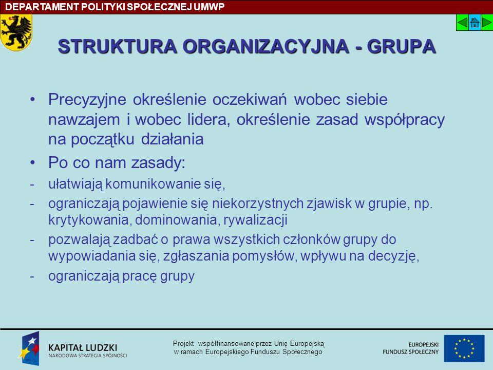STRUKTURA ORGANIZACYJNA - GRUPA Precyzyjne określenie oczekiwań wobec siebie nawzajem i wobec lidera, określenie zasad współpracy na początku działania Po co nam zasady: -ułatwiają komunikowanie się, -ograniczają pojawienie się niekorzystnych zjawisk w grupie, np.