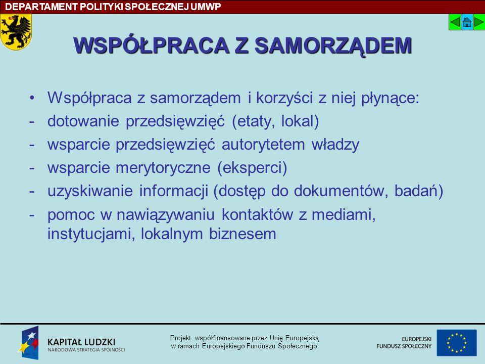 WSPÓŁPRACA Z SAMORZĄDEM Współpraca z samorządem i korzyści z niej płynące: -dotowanie przedsięwzięć (etaty, lokal) -wsparcie przedsięwzięć autorytetem władzy -wsparcie merytoryczne (eksperci) -uzyskiwanie informacji (dostęp do dokumentów, badań) -pomoc w nawiązywaniu kontaktów z mediami, instytucjami, lokalnym biznesem DEPARTAMENT POLITYKI SPOŁECZNEJ UMWP Projekt współfinansowane przez Unię Europejską w ramach Europejskiego Funduszu Społecznego