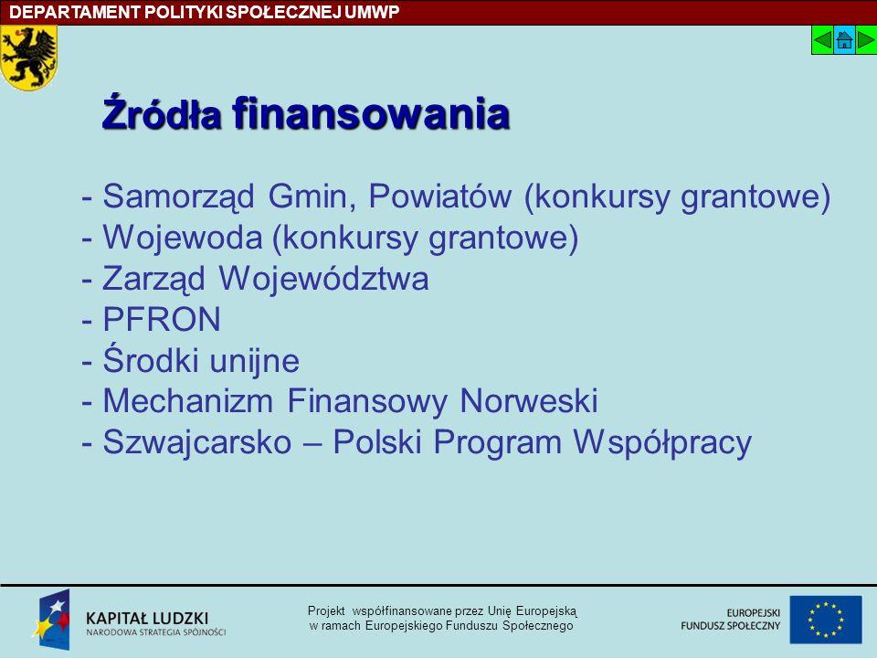 DEPARTAMENT POLITYKI SPOŁECZNEJ UMWP Projekt współfinansowane przez Unię Europejską w ramach Europejskiego Funduszu Społecznego Źródła finansowania - Samorząd Gmin, Powiatów (konkursy grantowe) - Wojewoda (konkursy grantowe) - Zarząd Województwa - PFRON - Środki unijne - Mechanizm Finansowy Norweski - Szwajcarsko – Polski Program Współpracy