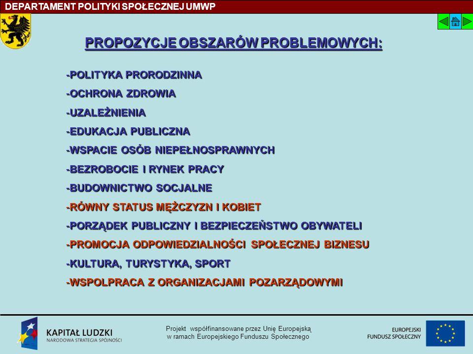 DEPARTAMENT POLITYKI SPOŁECZNEJ UMWP Projekt współfinansowane przez Unię Europejską w ramach Europejskiego Funduszu Społecznego PROPOZYCJE OBSZARÓW PROBLEMOWYCH: -POLITYKA PRORODZINNA -OCHRONA ZDROWIA -UZALEŻNIENIA -EDUKACJA PUBLICZNA -WSPACIE OSÓB NIEPEŁNOSPRAWNYCH -BEZROBOCIE I RYNEK PRACY -BUDOWNICTWO SOCJALNE -RÓWNY STATUS MĘŻCZYZN I KOBIET -PORZĄDEK PUBLICZNY I BEZPIECZEŃSTWO OBYWATELI -PROMOCJA ODPOWIEDZIALNOŚCI SPOŁECZNEJ BIZNESU -KULTURA, TURYSTYKA, SPORT -WSPOLPRACA Z ORGANIZACJAMI POZARZĄDOWYMI