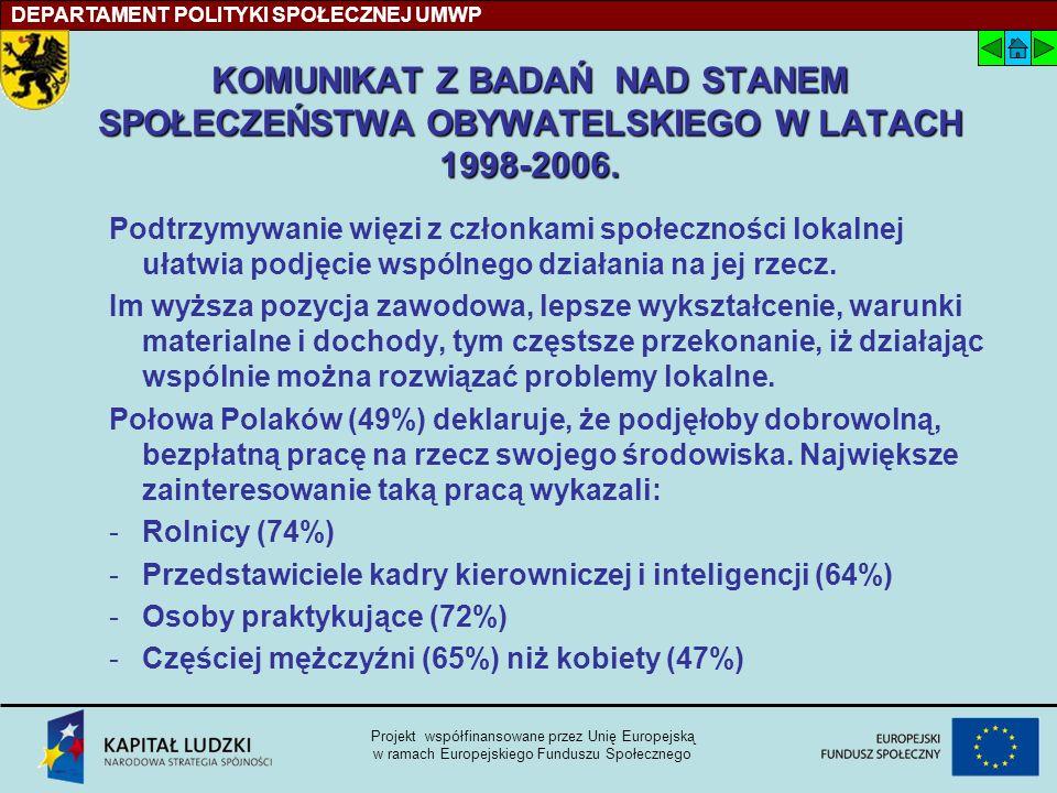 KOMUNIKAT Z BADAŃ NAD STANEM SPOŁECZEŃSTWA OBYWATELSKIEGO W LATACH 1998-2006.