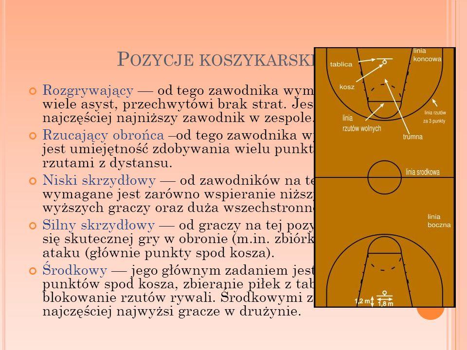 P ODZIAŁY BOISKA KOSZYKARSKIEGO Boisko koszykarskie można podzielić z różnych względów.