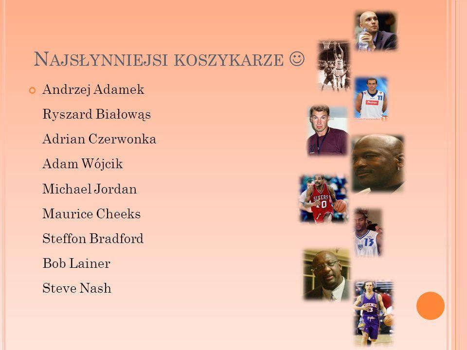 Ź RÓDŁA http://www.koszykowkahani.za.pl/nk.html https://pl.wikipedia.org/wiki/Koszyk%C3%B3wka http://www.google.pl/search?q=co%20to%20jest% 20koszyk%C3%B3wka&hl=pl&gbv=2&um=1&ie= UTF-8&tbm=isch&source=og&sa=N&tab=wi http://www.google.pl/search?q=co%20to%20jest% 20koszyk%C3%B3wka&hl=pl&gbv=2&um=1&ie= UTF-8&tbm=isch&source=og&sa=N&tab=wi http://www.youtube.com/watch?v=wEWImz-dd04