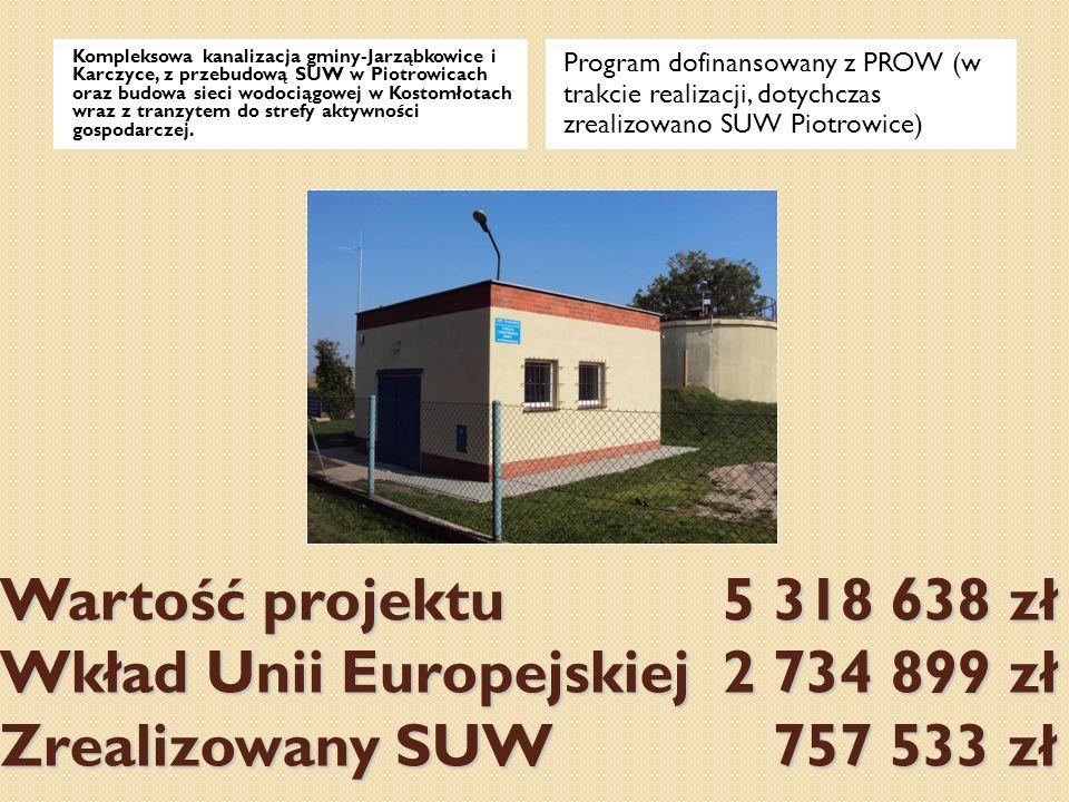 Wartość projektu 5 318 638 zł Wkład Unii Europejskiej 2 734 899 zł Zrealizowany SUW 757 533 zł Kompleksowa kanalizacja gminy-Jarząbkowice i Karczyce,