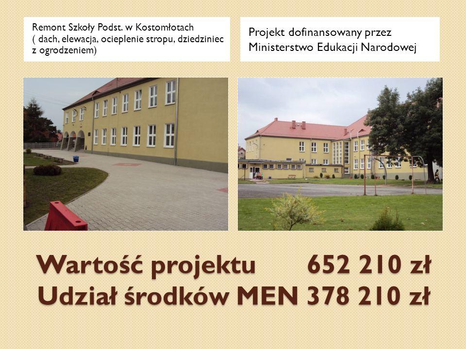 Wartość projektu 652 210 zł Udział środków MEN 378 210 zł Remont Szkoły Podst. w Kostomłotach ( dach, elewacja, ocieplenie stropu, dziedziniec z ogrod