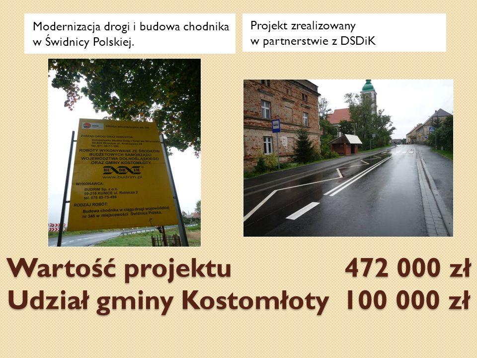 Wartość projektu 472 000 zł Udział gminy Kostomłoty 100 000 zł Modernizacja drogi i budowa chodnika w Świdnicy Polskiej. Projekt zrealizowany w partne