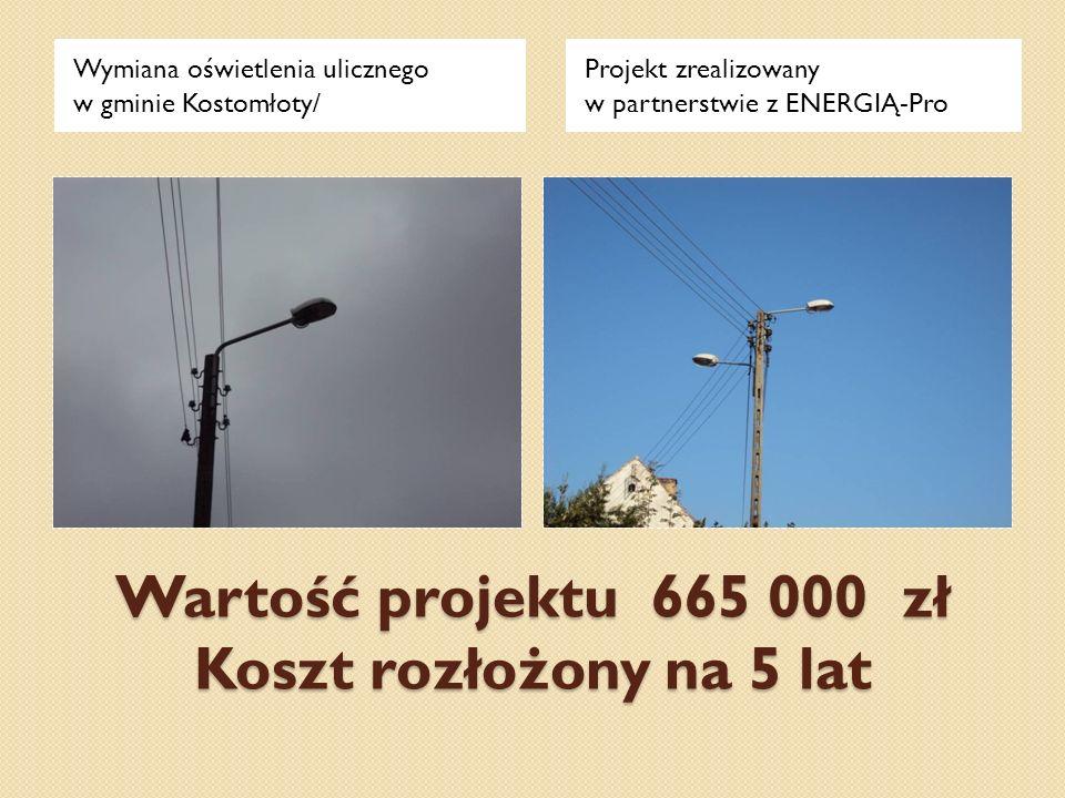 Wartość projektu 665 000 zł Koszt rozłożony na 5 lat Wymiana oświetlenia ulicznego w gminie Kostomłoty/ Projekt zrealizowany w partnerstwie z ENERGIĄ-