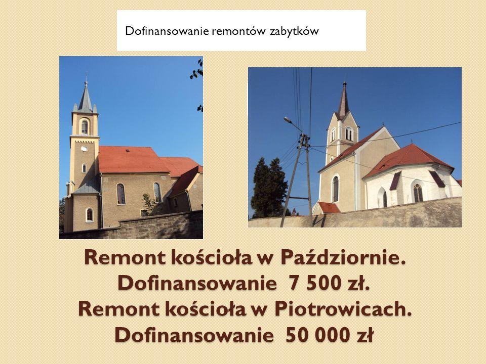Remont kościoła w Paździornie. Dofinansowanie 7 500 zł. Remont kościoła w Piotrowicach. Dofinansowanie 50 000 zł Dofinansowanie remontów zabytków