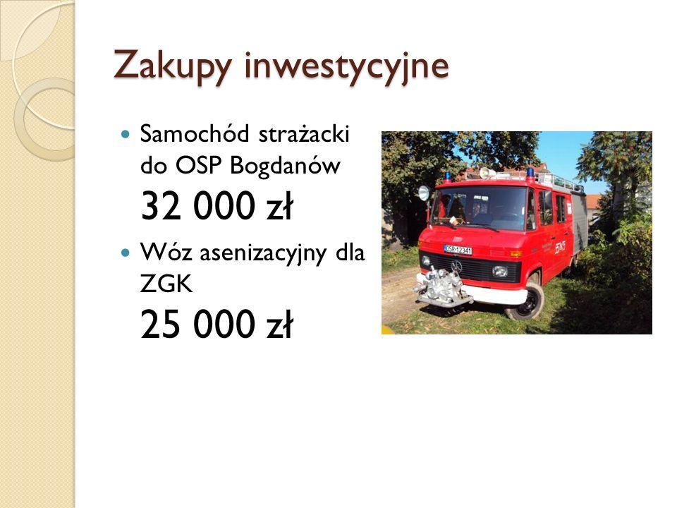Zakupy inwestycyjne Samochód strażacki do OSP Bogdanów 32 000 zł Wóz asenizacyjny dla ZGK 25 000 zł