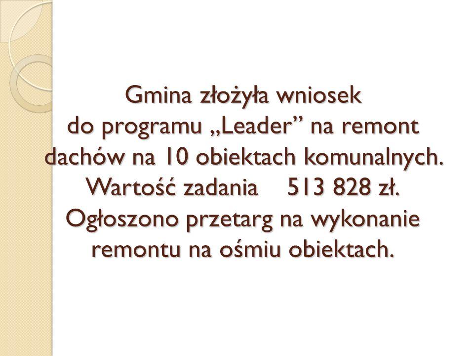 Gmina złożyła wniosek do programu Leader na remont dachów na 10 obiektach komunalnych. Wartość zadania 513 828 zł. Ogłoszono przetarg na wykonanie rem