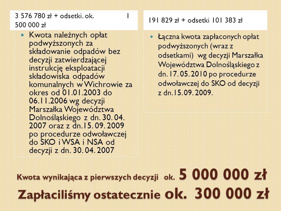 Kwota wynikająca z pierwszych decyzji ok. 5 000 000 zł Zapłaciliśmy ostatecznie ok. 300 000 zł 3 576 780 zł + odsetki. ok. 1 500 000 zł 191 829 zł + o