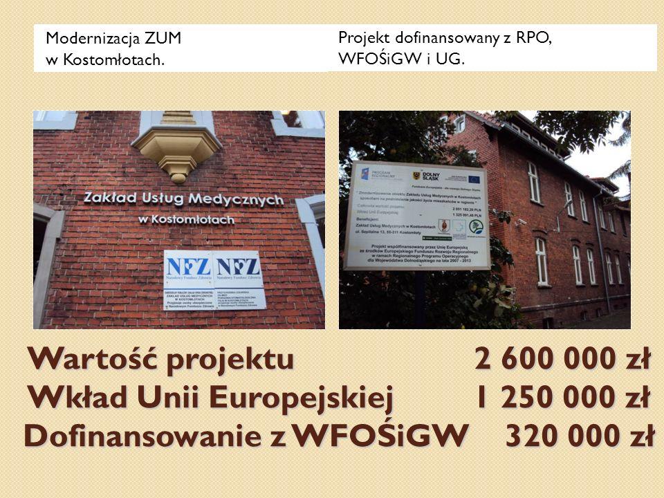 Wartość projektu 2 600 000 zł Wkład Unii Europejskiej 1 250 000 zł Dofinansowanie z WFOŚiGW 320 000 zł Modernizacja ZUM w Kostomłotach. Projekt dofina