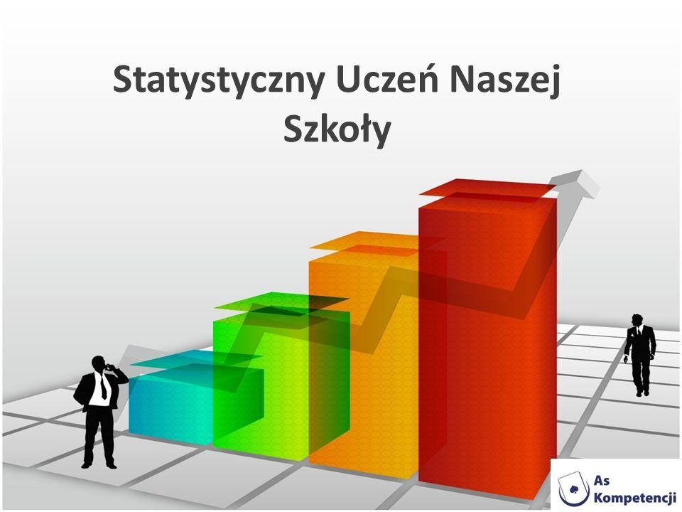 Statystyczny Uczeń Naszej Szkoły