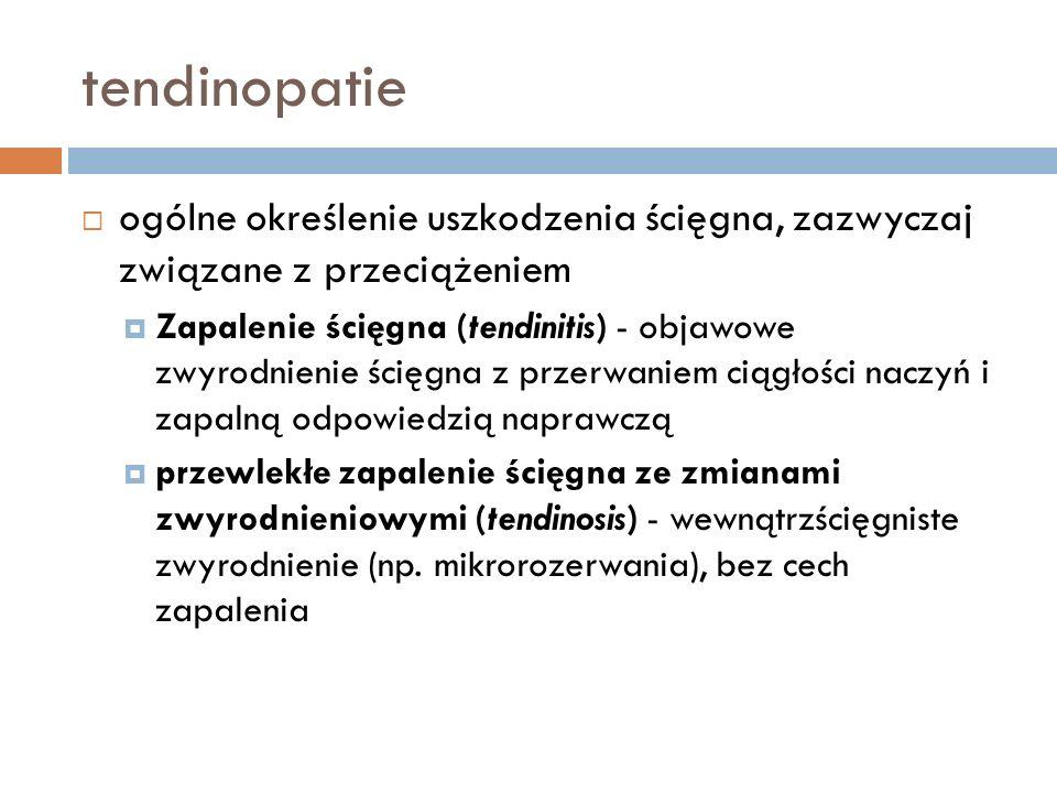 tendinopatie ogólne określenie uszkodzenia ścięgna, zazwyczaj związane z przeciążeniem Zapalenie ścięgna (tendinitis) - objawowe zwyrodnienie ścięgna