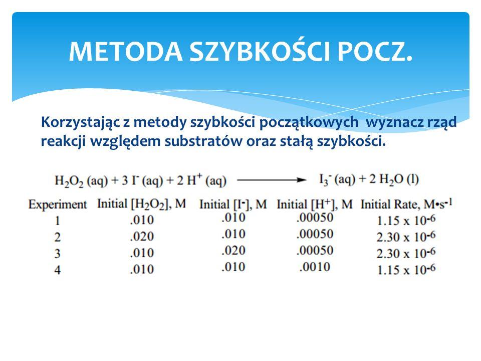 Korzystając z metody szybkości początkowych wyznacz rząd reakcji względem substratów oraz stałą szybkości. METODA SZYBKOŚCI POCZ.