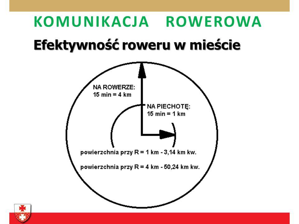 KOMUNIKACJA ROWEROWA 5.A w Elblągu … Jutro mija rok, od kiedy jest w Elblągu oficer rowerowy.
