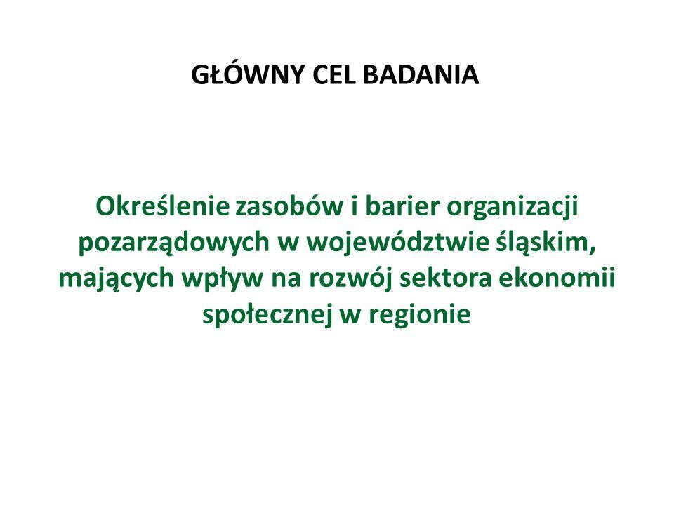 GŁÓWNY CEL BADANIA Określenie zasobów i barier organizacji pozarządowych w województwie śląskim, mających wpływ na rozwój sektora ekonomii społecznej w regionie