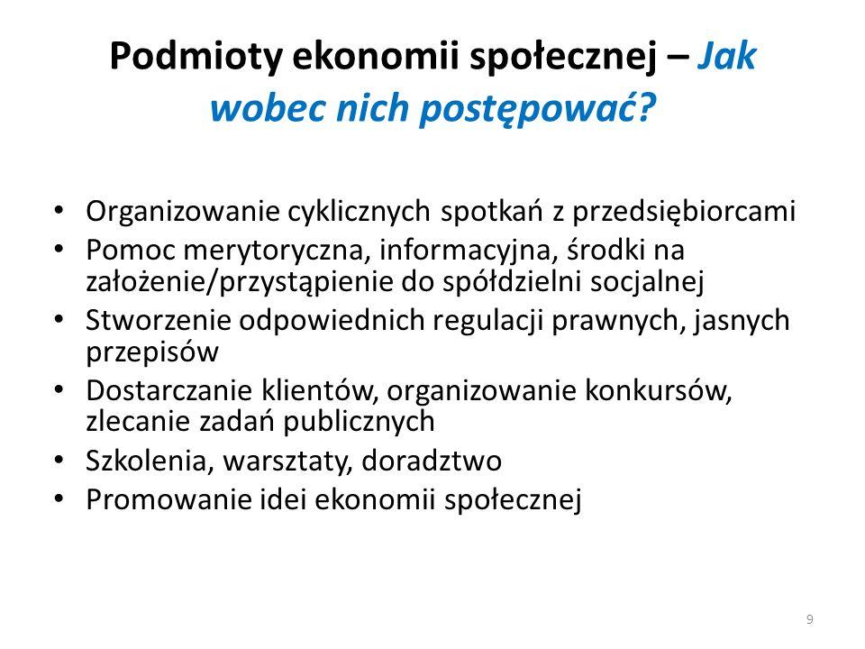 Organizacje pozarządowe jako potencjał sektora ekonomii społecznej w województwie śląskim