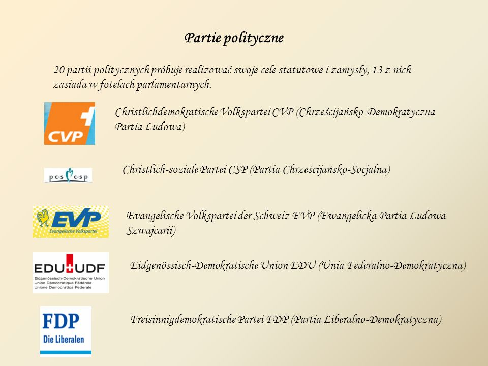 Die Grünen GPS (Zieloni, Zielona Partia Szwajcarii) Lega dei Ticinesi (Lega Obywateli Ticino) Grünes Bündnis GB (Zielony Sojusz) Grünliberale GLP (Partia Liberalna Zielonych) Bürgerlich Demokratische Partei BDP (Partia Mieszczańsko-Demokratyczna) Alternative Linke AL (Alternatywa Lewicy)