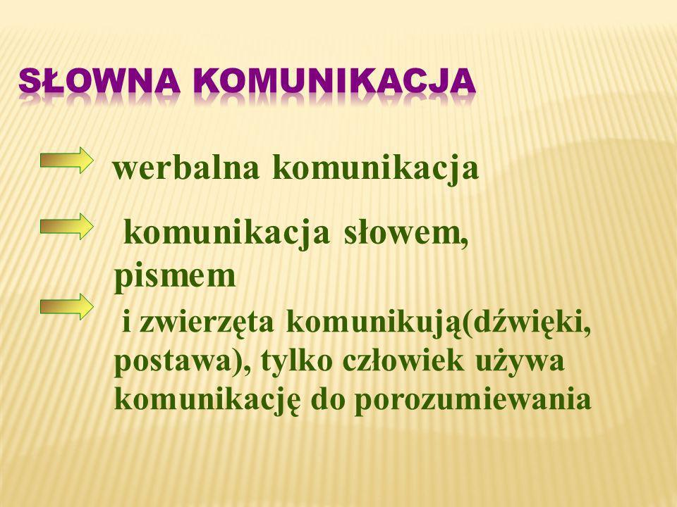 język - środek dorozumiewania i myślenia nauka o języku nazywa się a) etologiab) lingwistyka c)fonetyka Ile jest na świecie języków.