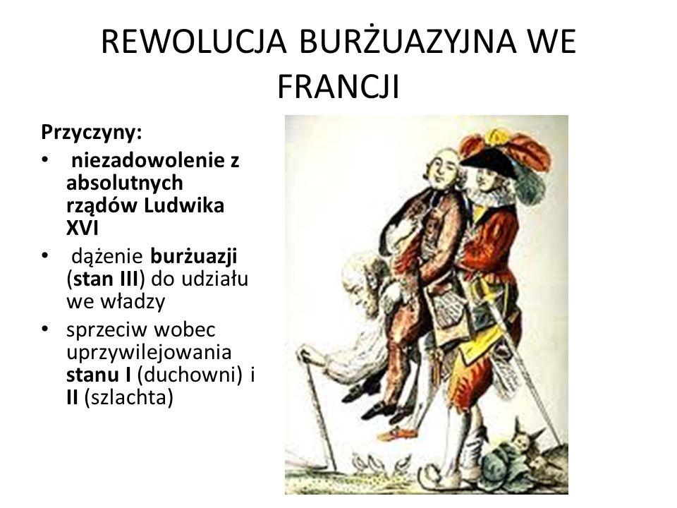 REWOLUCJA BURŻUAZYJNA WE FRANCJI Przyczyny: niezadowolenie z absolutnych rządów Ludwika XVI dążenie burżuazji (stan III) do udziału we władzy sprzeciw wobec uprzywilejowania stanu I (duchowni) i II (szlachta)