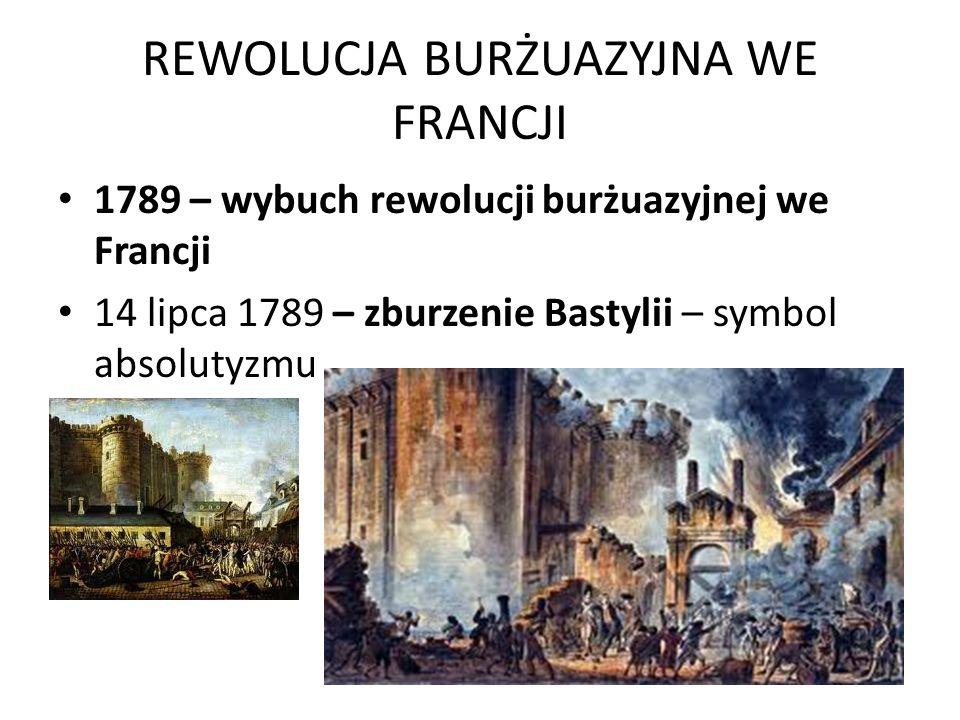 REWOLUCJA BURŻUAZYJNA WE FRANCJI 1789 – wybuch rewolucji burżuazyjnej we Francji 14 lipca 1789 – zburzenie Bastylii – symbol absolutyzmu