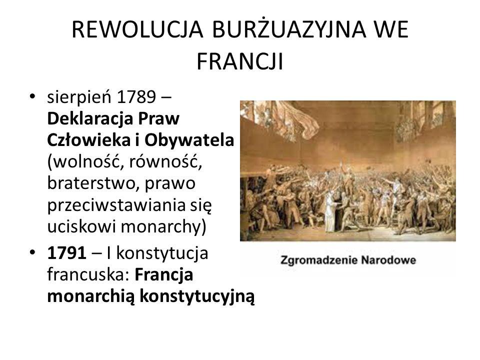 REWOLUCJA BURŻUAZYJNA WE FRANCJI sierpień 1789 – Deklaracja Praw Człowieka i Obywatela (wolność, równość, braterstwo, prawo przeciwstawiania się uciskowi monarchy) 1791 – I konstytucja francuska: Francja monarchią konstytucyjną