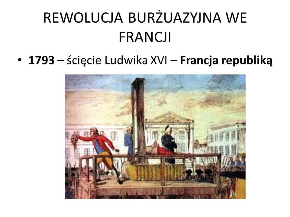 REWOLUCJA BURŻUAZYJNA WE FRANCJI 1793 – ścięcie Ludwika XVI – Francja republiką
