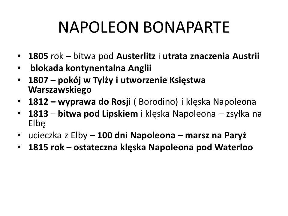 NAPOLEON BONAPARTE 1805 rok – bitwa pod Austerlitz i utrata znaczenia Austrii blokada kontynentalna Anglii 1807 – pokój w Tylży i utworzenie Księstwa Warszawskiego 1812 – wyprawa do Rosji ( Borodino) i klęska Napoleona 1813 – bitwa pod Lipskiem i klęska Napoleona – zsyłka na Elbę ucieczka z Elby – 100 dni Napoleona – marsz na Paryż 1815 rok – ostateczna klęska Napoleona pod Waterloo
