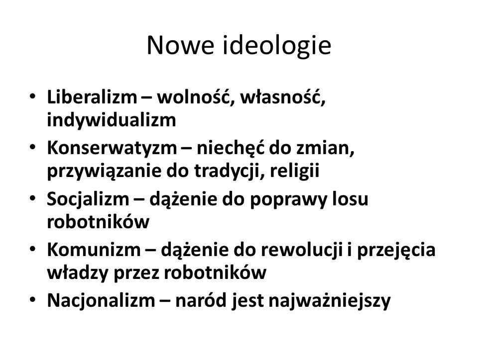 Nowe ideologie Liberalizm – wolność, własność, indywidualizm Konserwatyzm – niechęć do zmian, przywiązanie do tradycji, religii Socjalizm – dążenie do poprawy losu robotników Komunizm – dążenie do rewolucji i przejęcia władzy przez robotników Nacjonalizm – naród jest najważniejszy