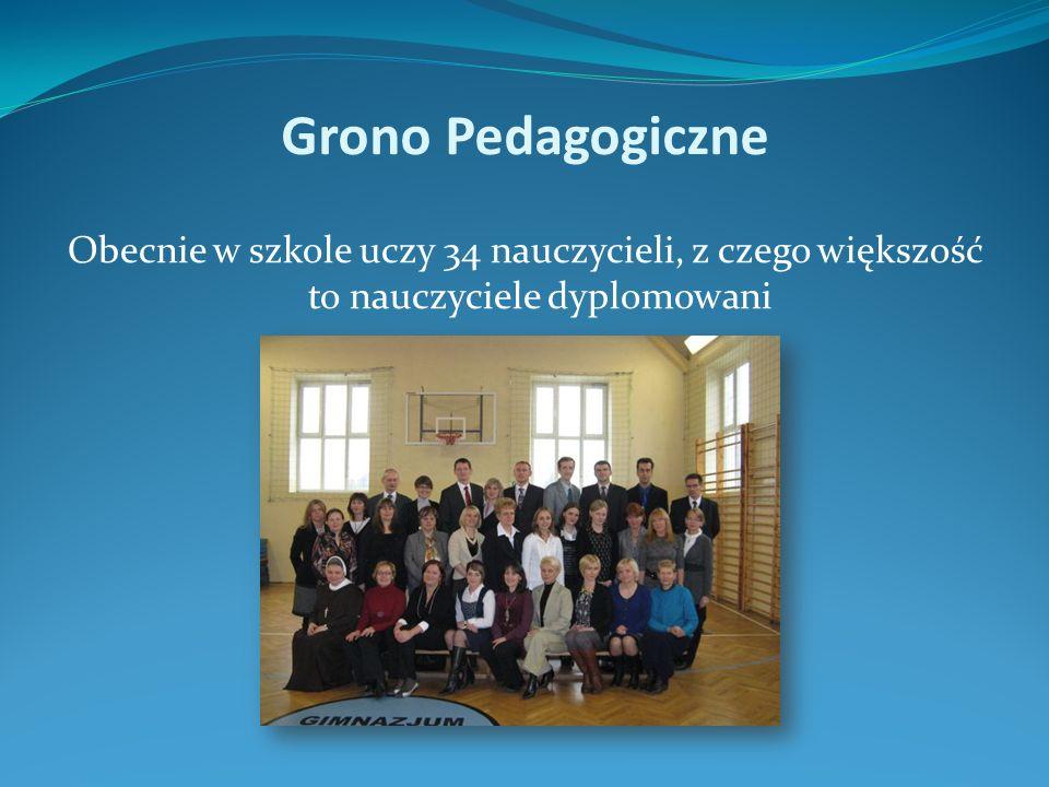 Grono Pedagogiczne Obecnie w szkole uczy 34 nauczycieli, z czego większość to nauczyciele dyplomowani