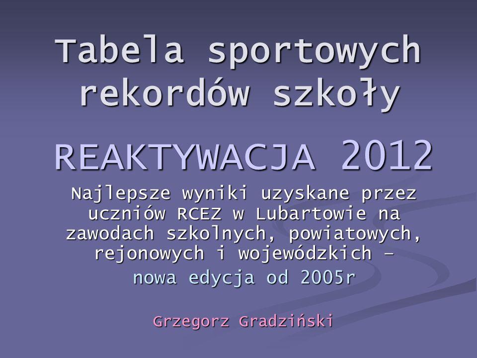 Żonglerka piłką nożną 74 (30.05.2008r) – Diana Sternik 1S 400 (1.06.2007r) – Janusz Żuk 2H
