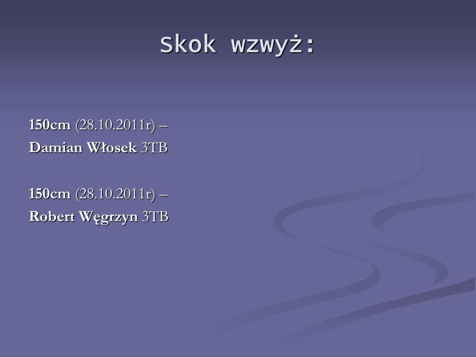 Skok wzwyż: 150cm (28.10.2011r) – Damian Włosek 3TB 150cm (28.10.2011r) – Robert Węgrzyn 3TB