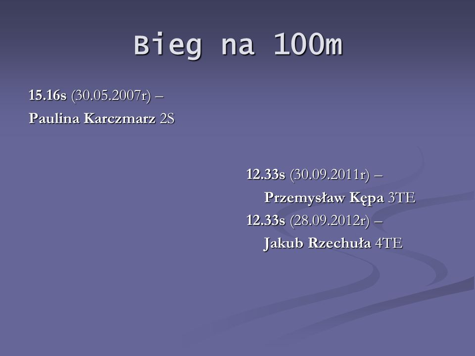 Bieg na 100m 15.16s (30.05.2007r) – Paulina Karczmarz 2S 12.33s (30.09.2011r) – Przemysław Kępa 3TE 12.33s (28.09.2012r) – Jakub Rzechuła 4TE