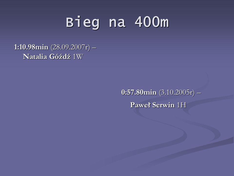 Bieg na 400m 1:10.98min (28.09.2007r) – Natalia Góźdź 1W 0:57.80min (3.10.2005r) – Paweł Serwin 1H