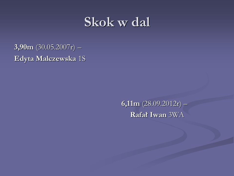 Skok w dal 3,90m (30.05.2007r) – Edyta Malczewska 1S 6,11m (28.09.2012r) – Rafał Iwan 3WA