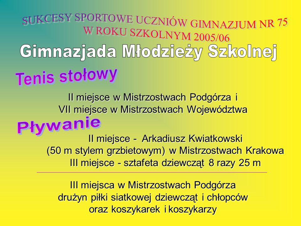 II miejsce w Mistrzostwach Podgórza i VII miejsce w Mistrzostwach Województwa II miejsce - Arkadiusz Kwiatkowski (50 m stylem grzbietowym) w Mistrzost