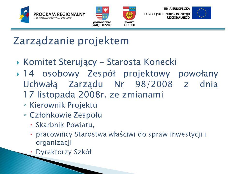 Komitet Sterujący – Starosta Konecki 14 osobowy Zespół projektowy powołany Uchwałą Zarządu Nr 98/2008 z dnia 17 listopada 2008r. ze zmianami Kierownik