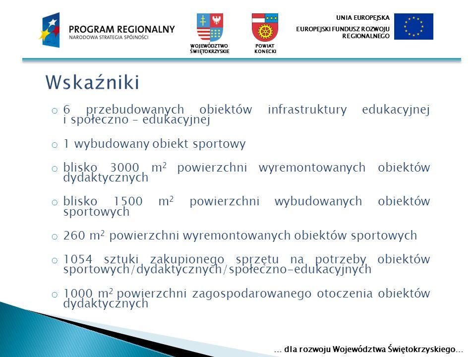 WOJEWÓDZTWO ŚWIĘTOKRZYSKIE UNIA EUROPEJSKA EUROPEJSKI FUNDUSZ ROZWOJU REGIONALNEGO POWIAT KONECKI o 6 przebudowanych obiektów infrastruktury edukacyjn